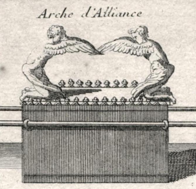 Arce_d'Alliance._Carte_du_voïage_des_Israëlites._xviie_siècle